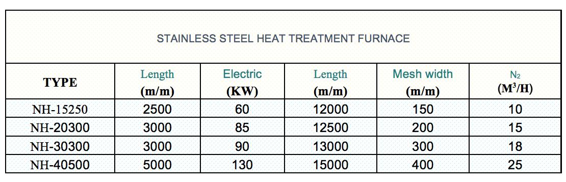 heat-treatment-mesh-belt-1a